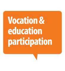 Vocation & education participation
